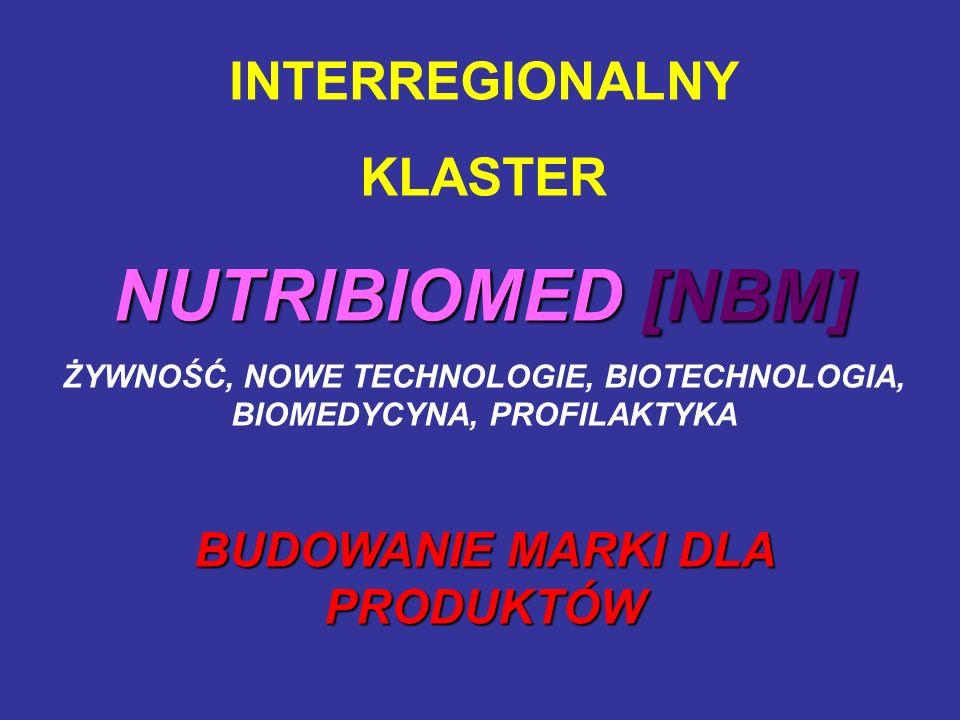 INTERREGIONALNY KLASTER NUTRIBIOMED [NBM] ŻYWNOŚĆ, NOWE TECHNOLOGIE, BIOTECHNOLOGIA, BIOMEDYCYNA, PROFILAKTYKA BUDOWANIE MARKI DLA PRODUKTÓW