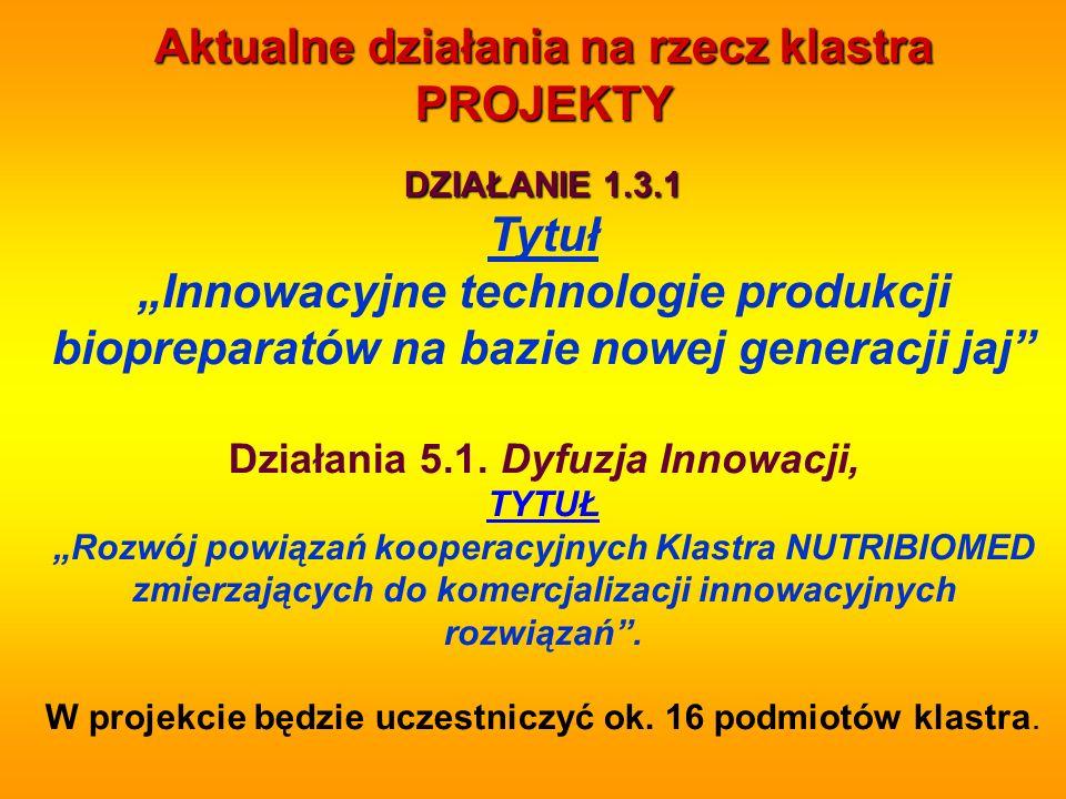 Aktualne działania na rzecz klastra PROJEKTY DZIAŁANIE 1.3.1 Tytuł Innowacyjne technologie produkcji biopreparatów na bazie nowej generacji jaj Działa