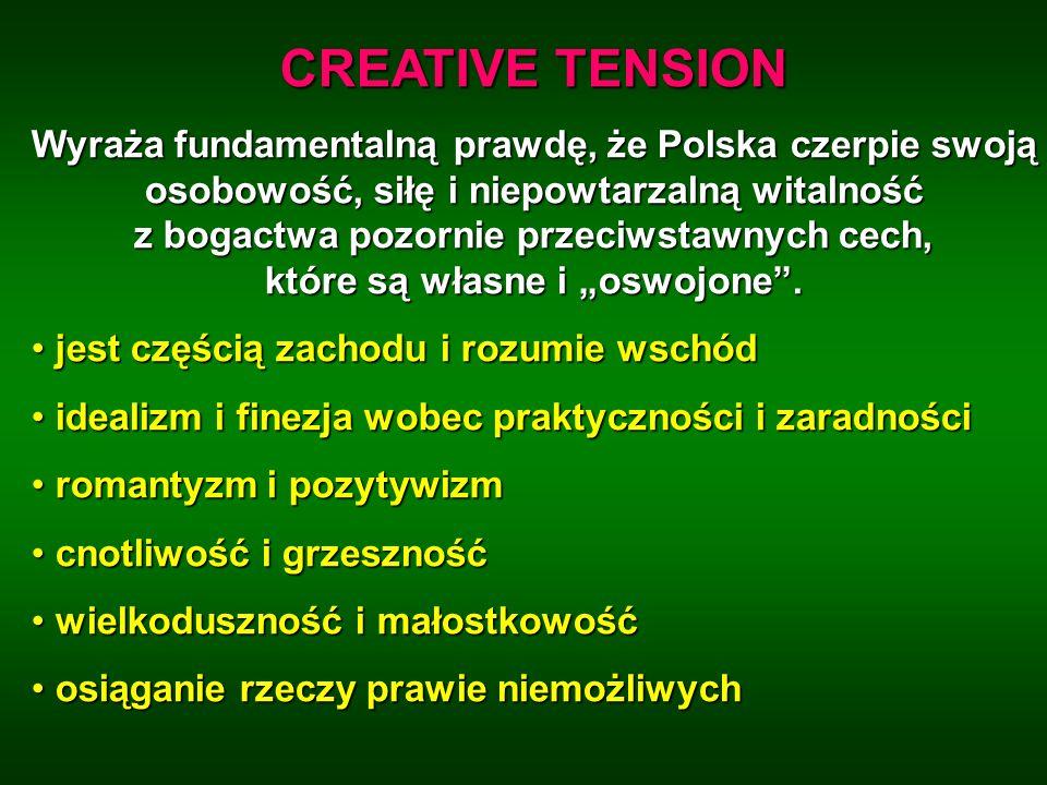 CREATIVE TENSION Wyraża fundamentalną prawdę, że Polska czerpie swoją osobowość, siłę i niepowtarzalną witalność z bogactwa pozornie przeciwstawnych c