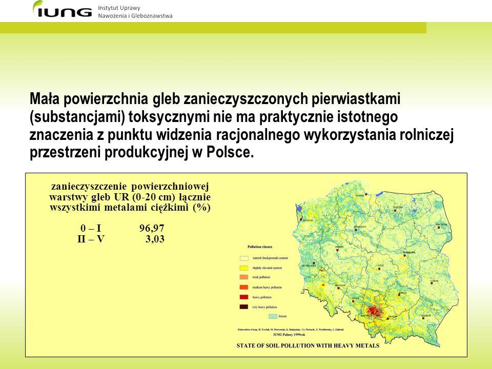 Mała powierzchnia gleb zanieczyszczonych pierwiastkami (substancjami) toksycznymi nie ma praktycznie istotnego znaczenia z punktu widzenia racjonalneg