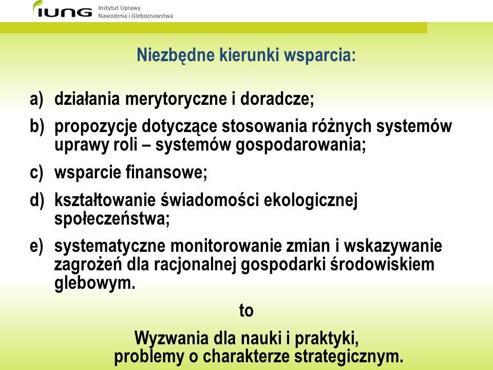 Niezbędne kierunki wsparcia: a)działania merytoryczne i doradcze; b)propozycje dotyczące stosowania różnych systemów uprawy roli – systemów gospodarow