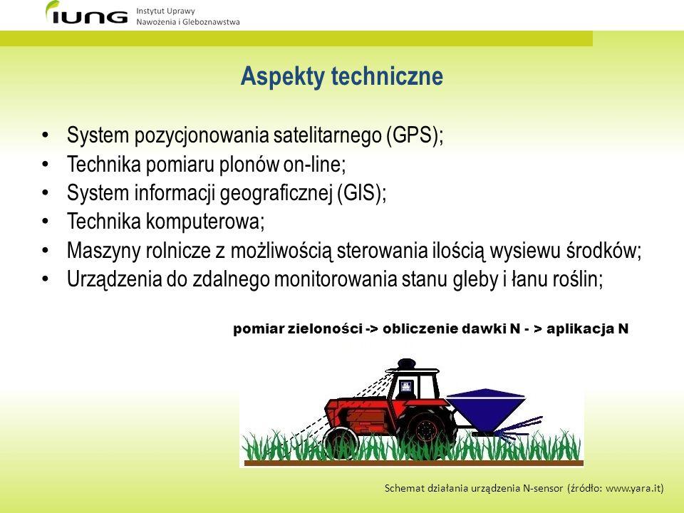 Aspekty techniczne System pozycjonowania satelitarnego (GPS); Technika pomiaru plonów on-line; System informacji geograficznej (GIS); Technika kompute