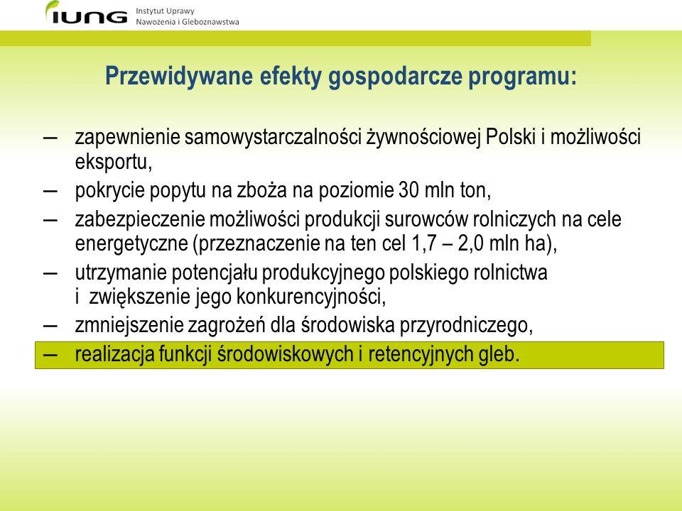 Przewidywane efekty gospodarcze programu: zapewnienie samowystarczalności żywnościowej Polski i możliwości eksportu, pokrycie popytu na zboża na pozio