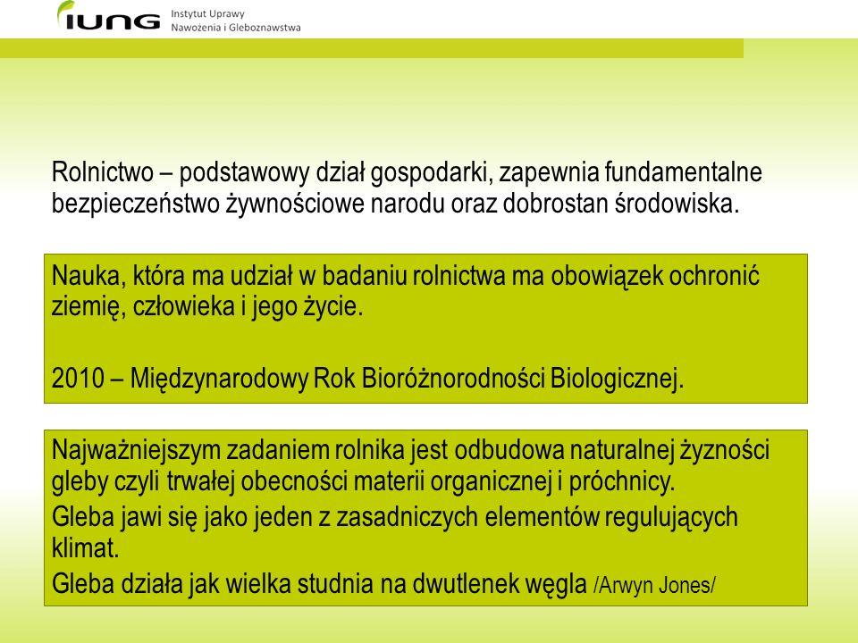 Istotna rola pakietów rolno-środowiskowych wdrażanych w ramach PROW w ochronie gleb przed erozją.