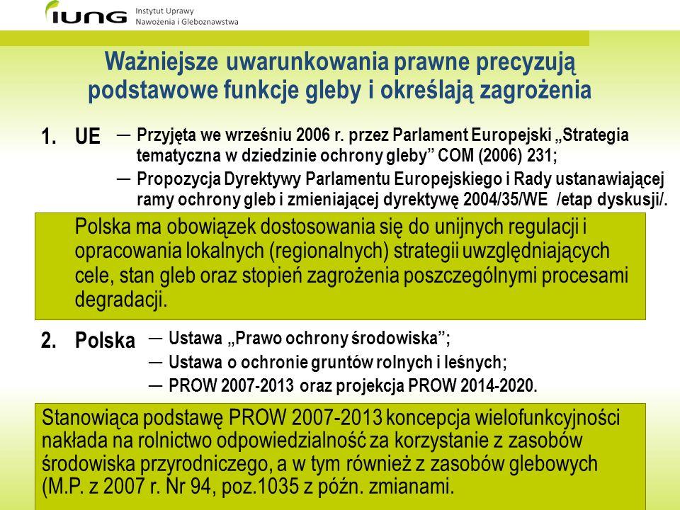 Ważniejsze uwarunkowania prawne precyzują podstawowe funkcje gleby i określają zagrożenia 1. UE Polska ma obowiązek dostosowania się do unijnych regul