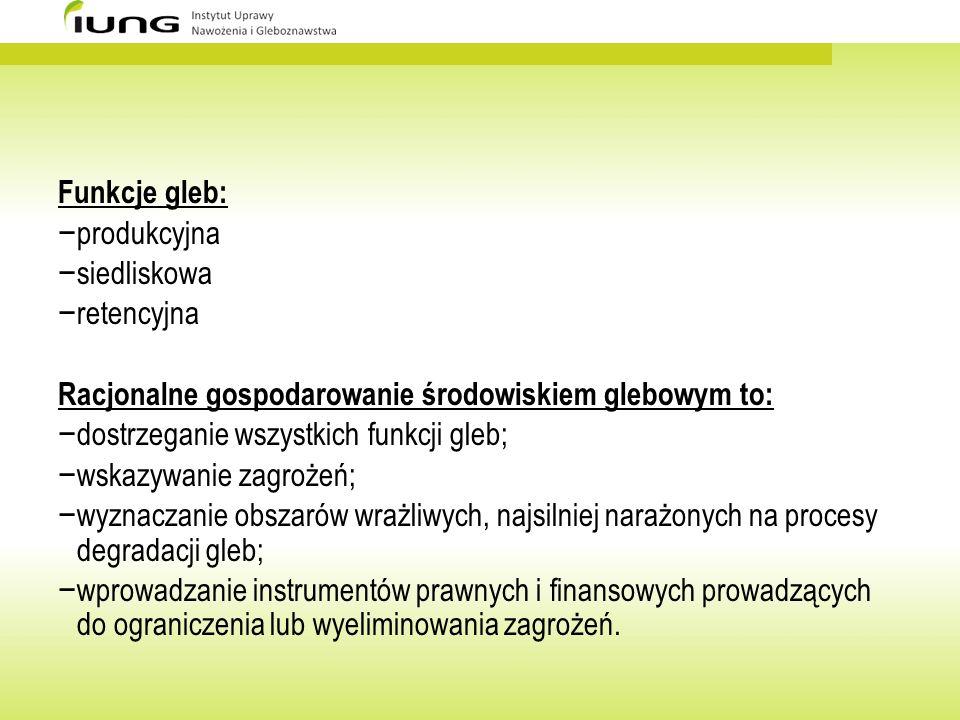 Funkcja produkcyjna gleb Gleby Polski powinny zabezpieczać potrzeby żywnościowe, paszowe oraz surowcowe przemysłu i energetyki.