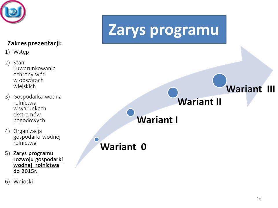 Zarys programu Zakres prezentacji: 1)Wstęp 2)Stan i uwarunkowania ochrony wód w obszarach wiejskich 3)Gospodarka wodna rolnictwa w warunkach ekstremów