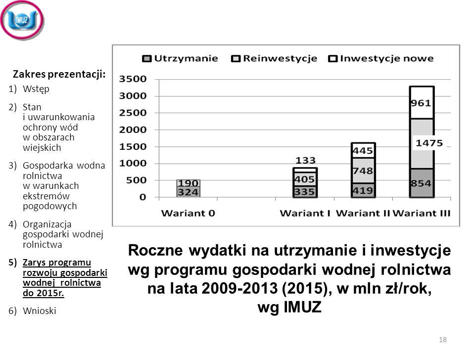 Roczne wydatki na utrzymanie i inwestycje wg programu gospodarki wodnej rolnictwa na lata 2009-2013 (2015), w mln zł/rok, wg IMUZ Zakres prezentacji: