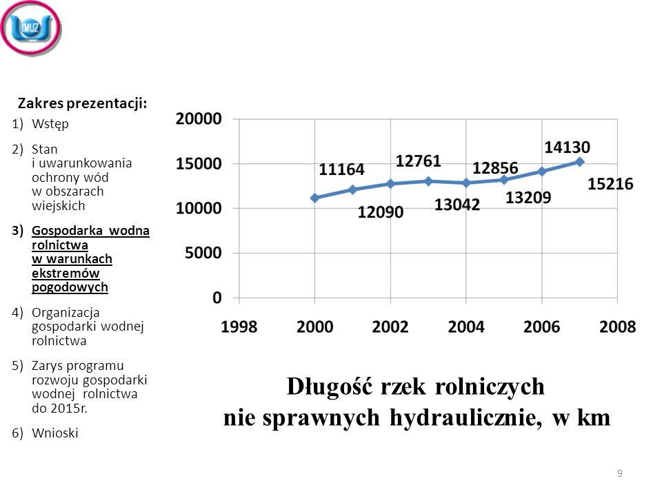 2)Narasta ryzyko wystąpienia groźnych w skutkach powodzi, podtopień i susz, gdyż: rośnie długość nie sprawnych wałów p.-pow., rzek rolniczych oraz liczba nie sprawnych pompowni i systemów melioracyjnych; spada zainteresowanie rolników zbiorowymi formami eksploatacji urządzeń melioracji wodnych; rośnie częstość i gwałtowność ekstremalnych zjawisk pogodowych, Zakres prezentacji: 1)Wstęp 2)Stan i uwarunkowania ochrony wód w obszarach wiejskich 3)Gospodarka wodna rolnictwa w warunkach ekstremów pogodowych 4)Organizacja gospodarki wodnej rolnictwa 5)Zarys programu rozwoju gospodarki wodnej rolnictwa do 2015r.