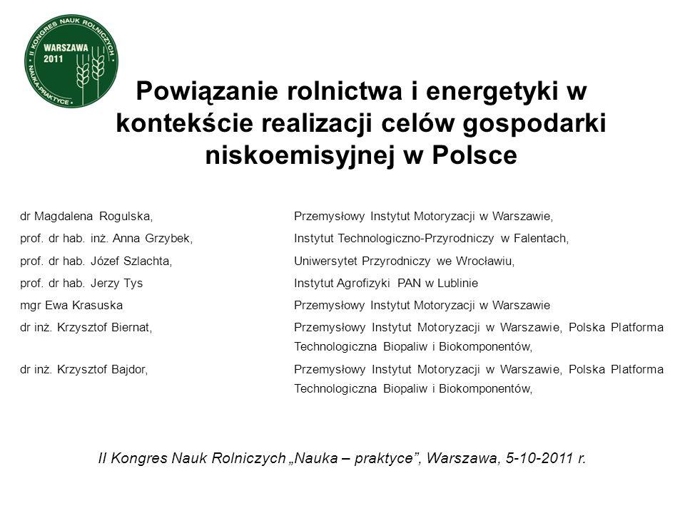 Powiązanie rolnictwa i energetyki w kontekście realizacji celów gospodarki niskoemisyjnej w Polsce dr Magdalena Rogulska,Przemysłowy Instytut Motoryzacji w Warszawie, prof.