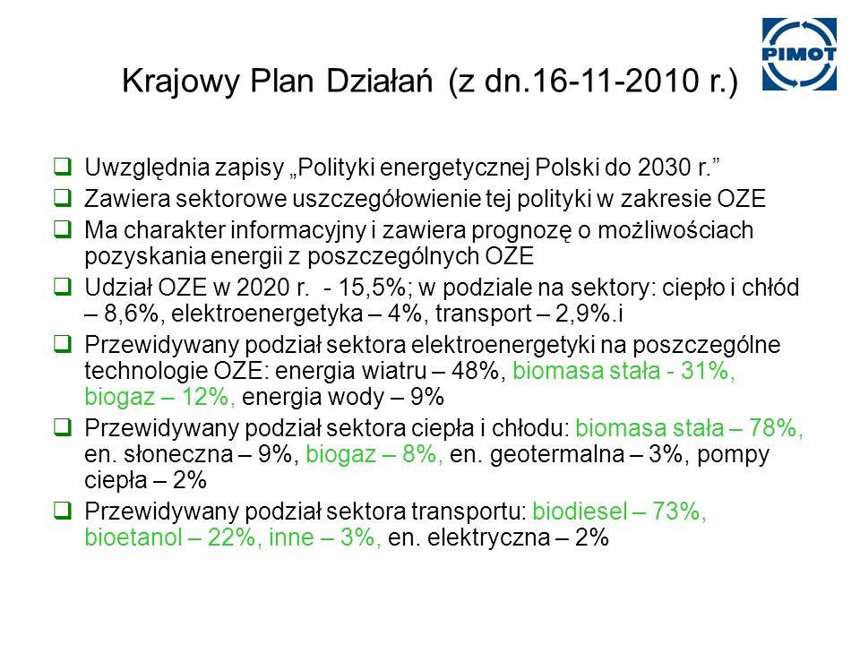 Krajowy Plan Działań (z dn.16-11-2010 r.) Uwzględnia zapisy Polityki energetycznej Polski do 2030 r.