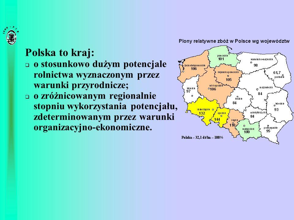 Polska to kraj: o stosunkowo dużym potencjale rolnictwa wyznaczonym przez warunki przyrodnicze; o zróżnicowanym regionalnie stopniu wykorzystania pote