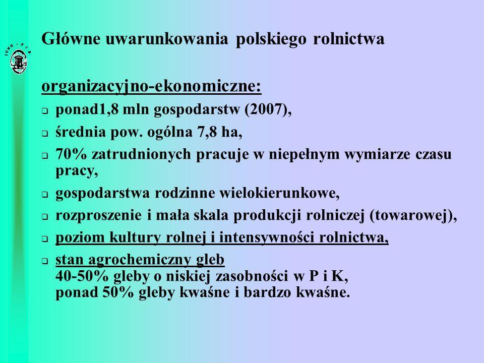 Główne uwarunkowania polskiego rolnictwa organizacyjno-ekonomiczne: ponad1,8 mln gospodarstw (2007), średnia pow. ogólna 7,8 ha, 70% zatrudnionych pra