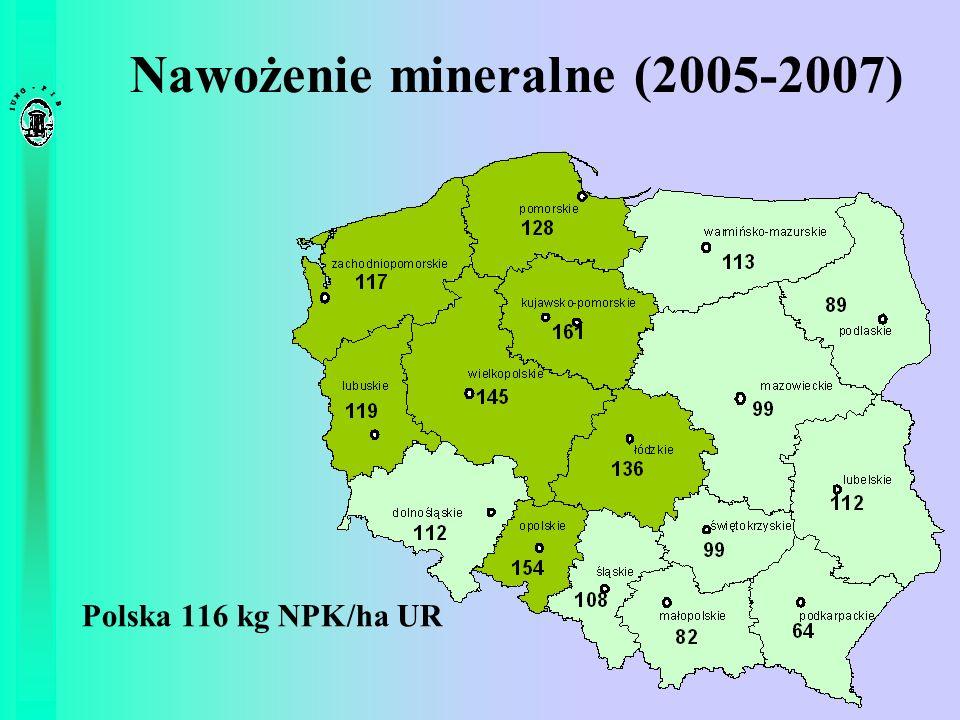 Nawożenie mineralne (2005-2007) Polska 116 kg NPK/ha UR