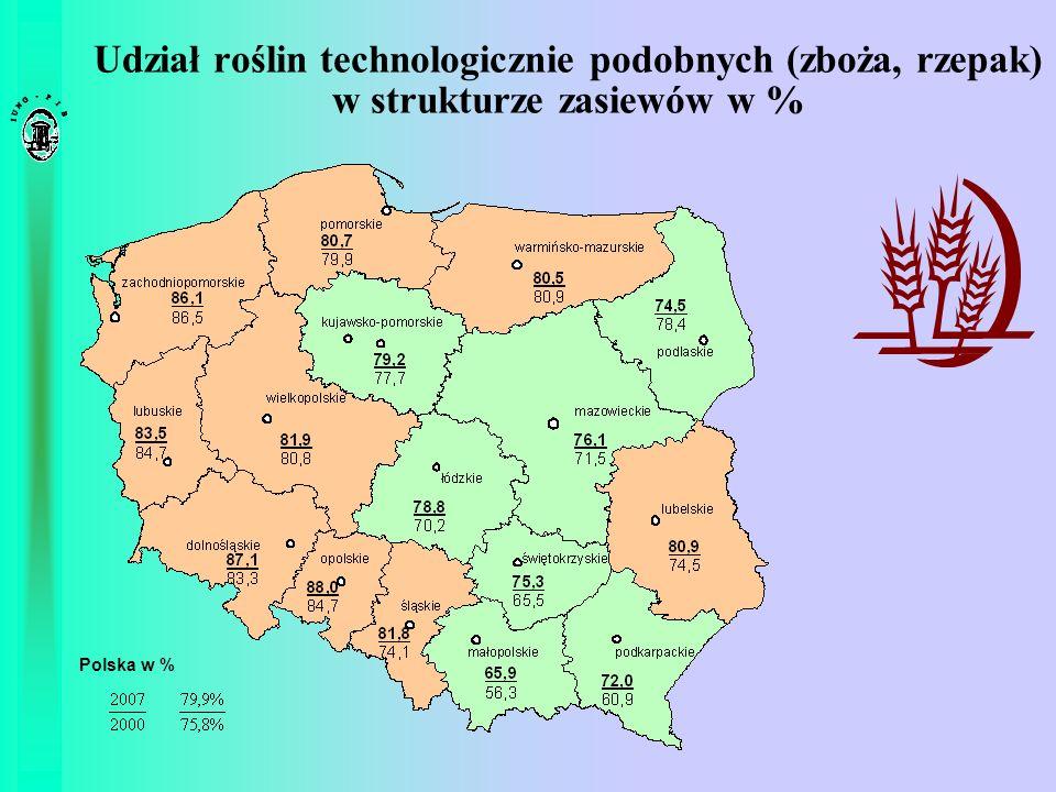 Udział roślin technologicznie podobnych (zboża, rzepak) w strukturze zasiewów w % Polska w %