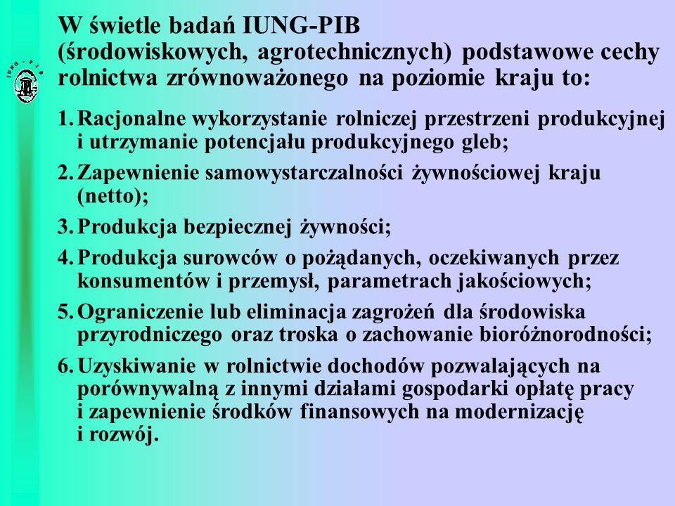 W świetle badań IUNG-PIB (środowiskowych, agrotechnicznych) podstawowe cechy rolnictwa zrównoważonego na poziomie kraju to: 1.Racjonalne wykorzystanie