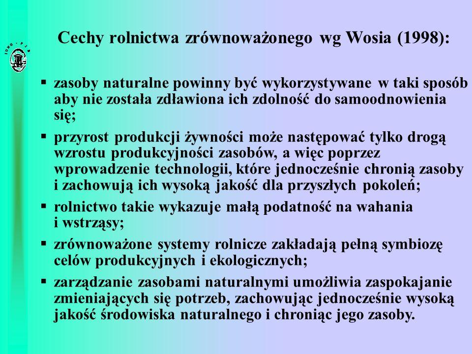 Cechy rolnictwa zrównoważonego wg Wosia (1998): zasoby naturalne powinny być wykorzystywane w taki sposób aby nie została zdławiona ich zdolność do sa
