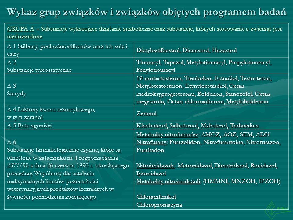 Wykaz grup związków i związków objętych programem badań GRUPA A – Substancje wykazujące działanie anaboliczne oraz substancje, których stosowanie u zw