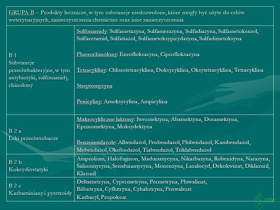 GRUPA B – Produkty lecznicze, w tym substancje niedozwolone, które mogły być użyte do celów weterynaryjnych, zanieczyszczenia chemiczne oraz inne zani