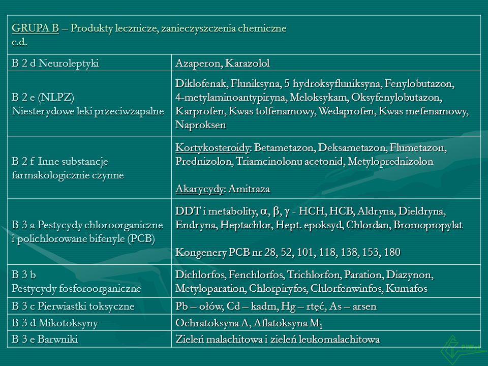 GRUPA B – Produkty lecznicze, zanieczyszczenia chemiczne c.d. B 2 d Neuroleptyki Azaperon, Karazolol B 2 e (NLPZ) Niesterydowe leki przeciwzapalne Dik