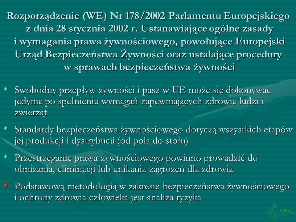 Rozporządzenie (WE) Nr 178/2002 Parlamentu Europejskiego z dnia 28 stycznia 2002 r. Ustanawiające ogólne zasady i wymagania prawa żywnościowego, powoł