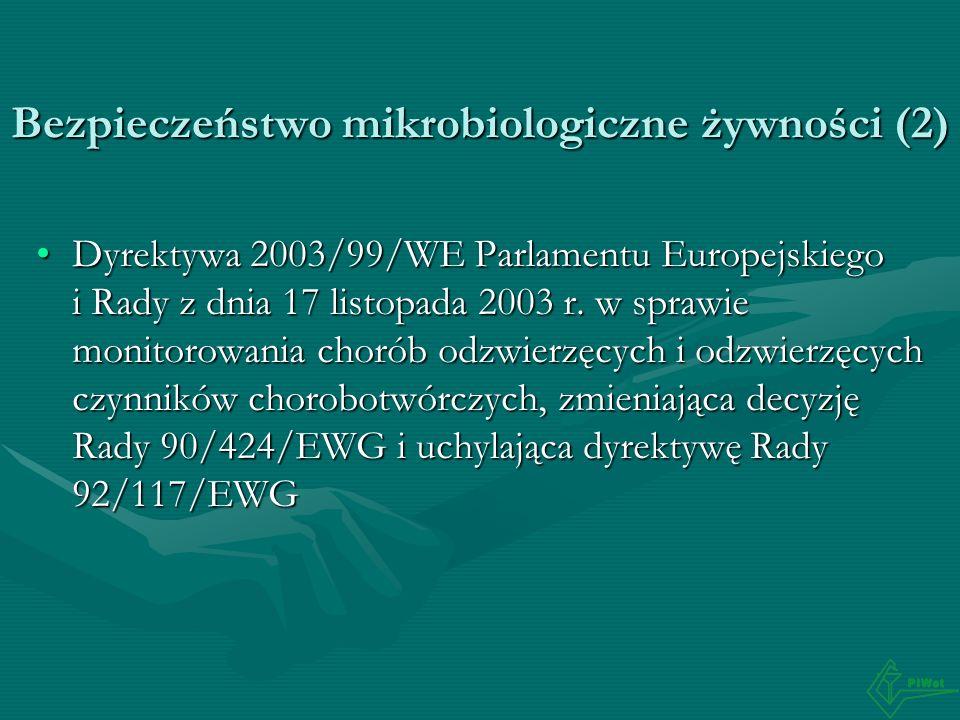 Bezpieczeństwo mikrobiologiczne żywności (2) Dyrektywa 2003/99/WE Parlamentu Europejskiego i Rady z dnia 17 listopada 2003 r. w sprawie monitorowania