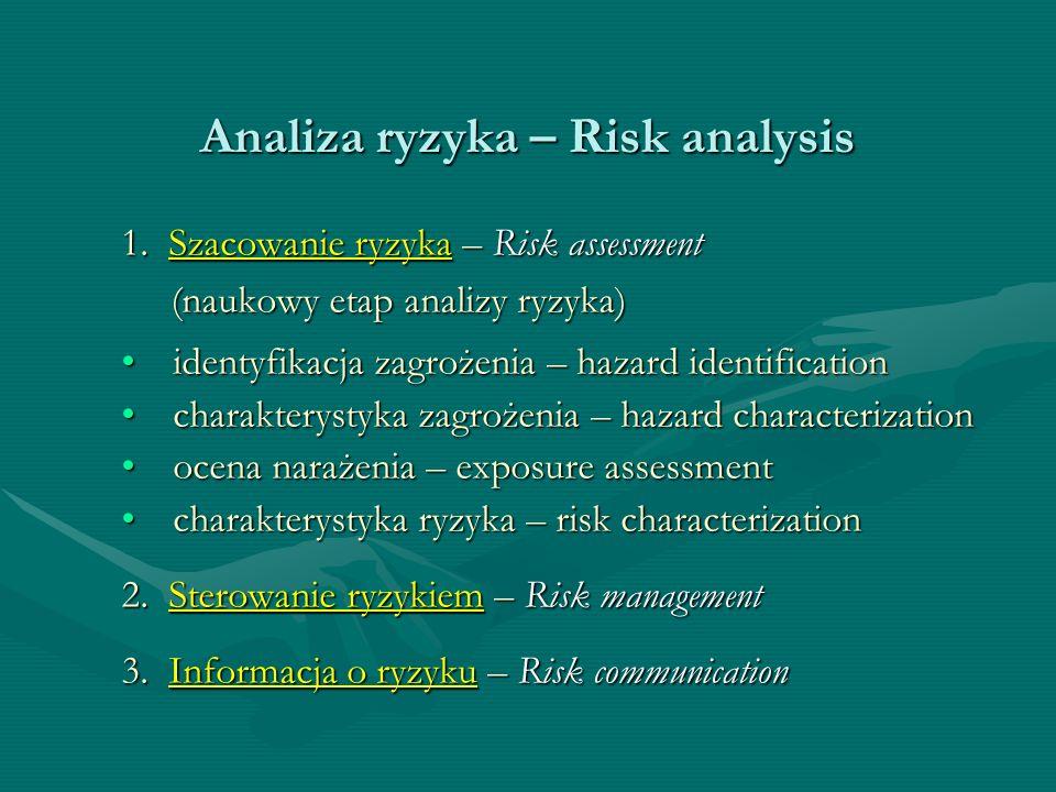 Analiza ryzyka – Risk analysis 1. Szacowanie ryzyka – Risk assessment (naukowy etap analizy ryzyka) (naukowy etap analizy ryzyka) identyfikacja zagroż