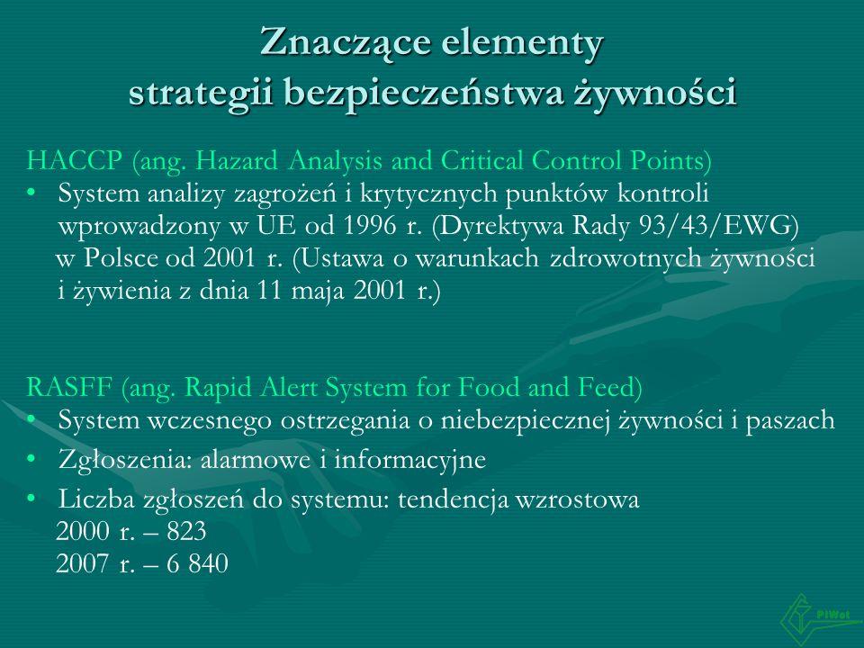 Podsumowanie Prowadzone corocznie badania pozostałości chemicznych w żywności oraz kontroli mikrobiologicznej pozwalają ocenić ją jako bezpieczną dla konsumentaProwadzone corocznie badania pozostałości chemicznych w żywności oraz kontroli mikrobiologicznej pozwalają ocenić ją jako bezpieczną dla konsumenta Opracowany weterynaryjny krajowy program kontroli żywności pochodzenia zwierzęcego jest na bieżąco dostosowywany do wymagań Komisji Europejskiej i gwarantuje Polsce pełny dostęp do światowych rynków żywnościOpracowany weterynaryjny krajowy program kontroli żywności pochodzenia zwierzęcego jest na bieżąco dostosowywany do wymagań Komisji Europejskiej i gwarantuje Polsce pełny dostęp do światowych rynków żywności Istotną rolę w zapewnieniu jakości zdrowotnej produktów pochodzenia zwierzęcego i ochronie zdrowia publicznego pełni Państwowy Instytut Weterynaryjny – Państwowy Instytut Badawczy w Puławach reprezentujący nauki rolniczeIstotną rolę w zapewnieniu jakości zdrowotnej produktów pochodzenia zwierzęcego i ochronie zdrowia publicznego pełni Państwowy Instytut Weterynaryjny – Państwowy Instytut Badawczy w Puławach reprezentujący nauki rolnicze
