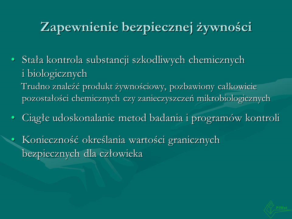 Kontrola pozostałości chemicznych Regulacje prawne Zakres i zasady prowadzenia badań pozostałości Zakres i zasady prowadzenia badań pozostałości Dyrektywa Rady 96/23/WE Dyrektywa Rady 96/23/WE Zakaz stosowania substancji o działaniu hormonalnym, tyreostatycznym i beta-agonistycznym Zakaz stosowania substancji o działaniu hormonalnym, tyreostatycznym i beta-agonistycznym Dyrektywa Rady 96/22/WE Dyrektywa Rady 96/22/WE Ilość i częstotliwość pobieranych próbek Ilość i częstotliwość pobieranych próbek Decyzja Komisji 97/747/WE Decyzja Komisji 97/747/WE Procedury pobierania i przechowywania próbek, laboratoria Procedury pobierania i przechowywania próbek, laboratoria Decyzja Komisji 98/179/WE Decyzja Komisji 98/179/WE Kryteria dla metod analitycznych stosowanych w kontroli pozostałości i interpretacja wyników Kryteria dla metod analitycznych stosowanych w kontroli pozostałości i interpretacja wyników Decyzja Komisji 2002/657/EWE Decyzja Komisji 2002/657/EWE Urzędowa Kontrola żywności i pasz Urzędowa Kontrola żywności i pasz Rozporządzenie Parlamentu Europejskiego i Rady 2004/882/WE Rozporządzenie Parlamentu Europejskiego i Rady 2004/882/WE
