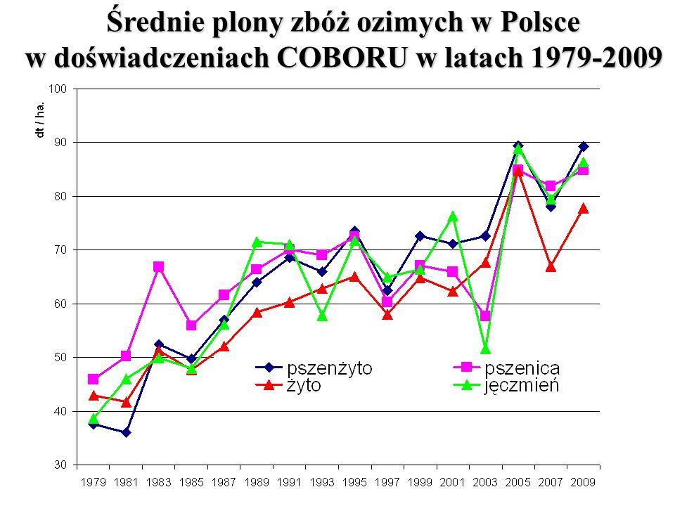 Średnie plony zbóż ozimych w Polsce w doświadczeniach COBORU w latach 1979-2009