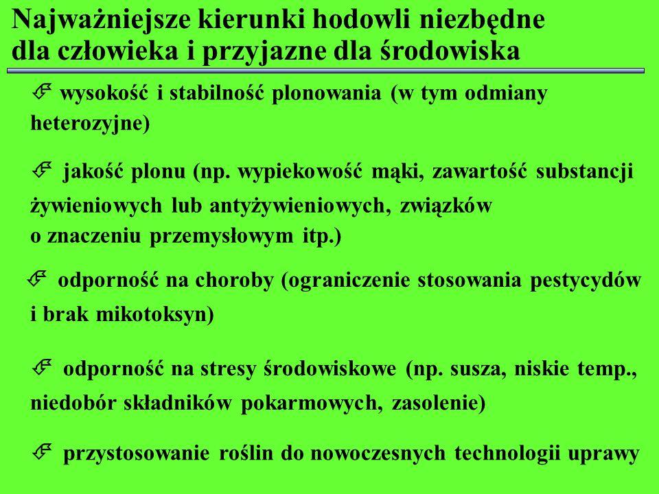wysokość i stabilność plonowania (w tym odmiany heterozyjne) jakość plonu (np. wypiekowość mąki, zawartość substancji żywieniowych lub antyżywieniowyc