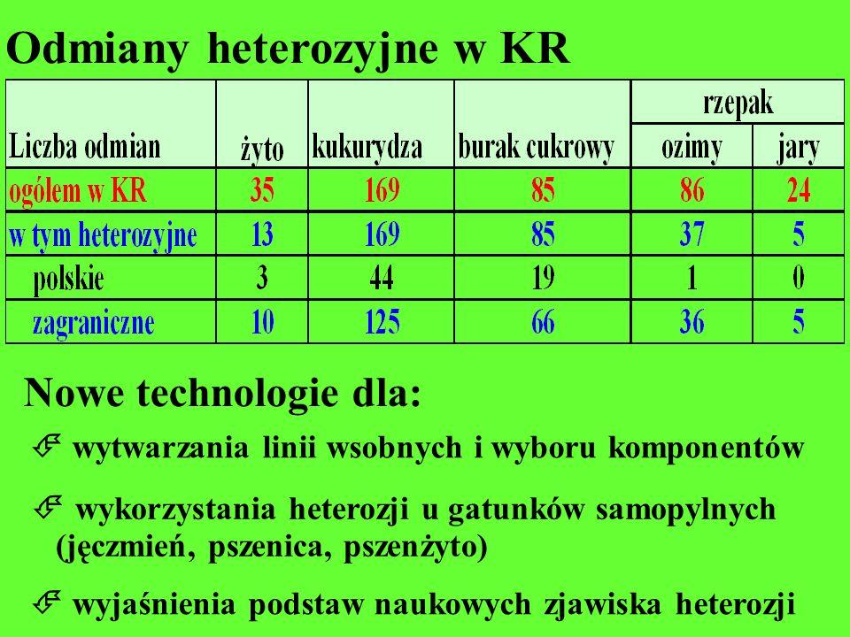 Nowe technologie dla: wytwarzania linii wsobnych i wyboru komponentów wykorzystania heterozji u gatunków samopylnych (jęczmień, pszenica, pszenżyto) w