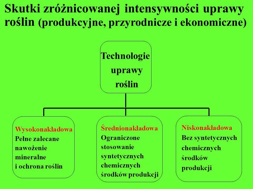 Technologie uprawy roślin Niskonakładowa Bez syntetycznych chemicznych środków produkcji Średnionakładowa Ograniczone stosowanie syntetycznych chemicz