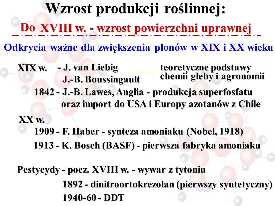 - J. van Liebig - J. van Liebig J.-B. Boussingault J.-B. Boussingault 1842 - J.-B. Lawes, Anglia - produkcja superfosfatu oraz import do USA i Europy
