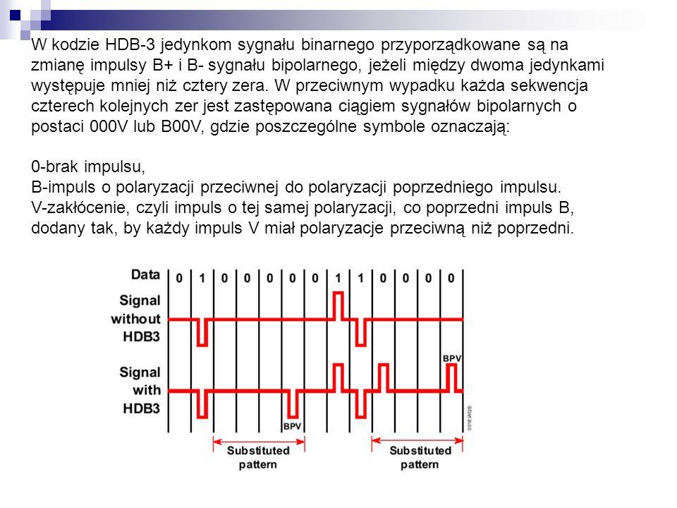 W kodzie HDB-3 jedynkom sygnału binarnego przyporządkowane są na zmianę impulsy B+ i B- sygnału bipolarnego, jeżeli między dwoma jedynkami występuje m