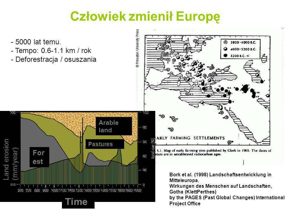 Człowiek zmienił Europę - 5000 lat temu. - Tempo: 0.6-1.1 km / rok - Deforestracja / osuszania For est Pastures Arable land Time Land erosion (mm/year