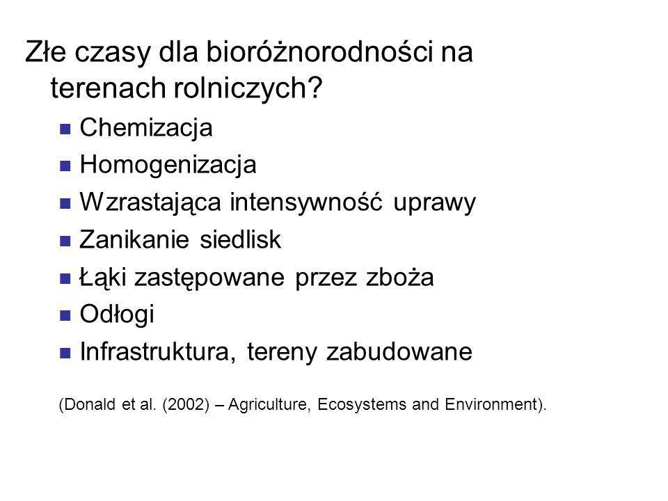Złe czasy dla bioróżnorodności na terenach rolniczych? Chemizacja Homogenizacja Wzrastająca intensywność uprawy Zanikanie siedlisk Łąki zastępowane pr