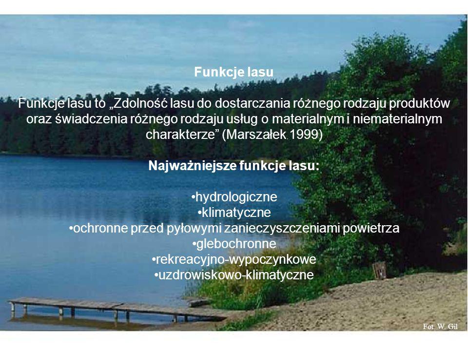 Funkcje lasu Funkcje lasu to Zdolność lasu do dostarczania różnego rodzaju produktów oraz świadczenia różnego rodzaju usług o materialnym i niematerialnym charakterze (Marszałek 1999) Najważniejsze funkcje lasu: hydrologiczne klimatyczne ochronne przed pyłowymi zanieczyszczeniami powietrza glebochronne rekreacyjno-wypoczynkowe uzdrowiskowo-klimatyczne Fot.