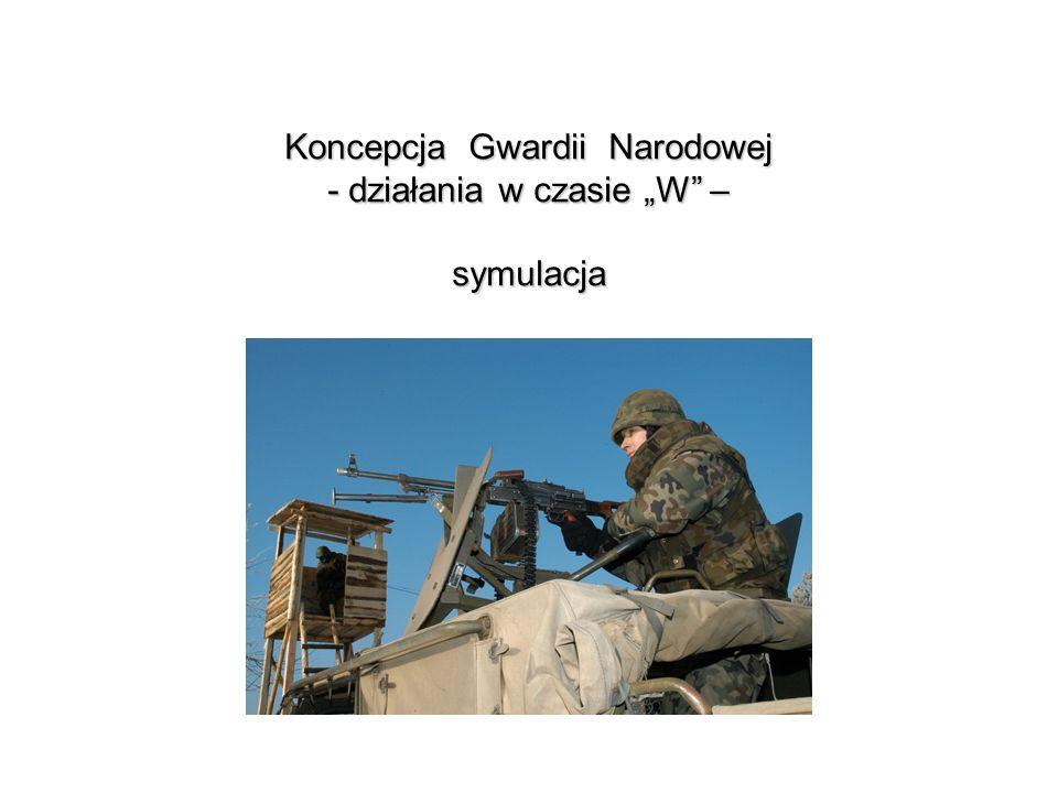 Koncepcja Gwardii Narodowej - działania w czasie W – symulacja