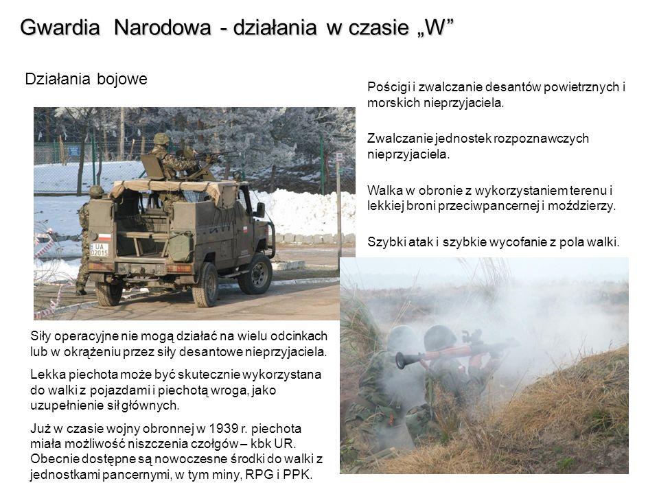 Gwardia Narodowa - działania w czasie W Działania bojowe Pościgi i zwalczanie desantów powietrznych i morskich nieprzyjaciela.