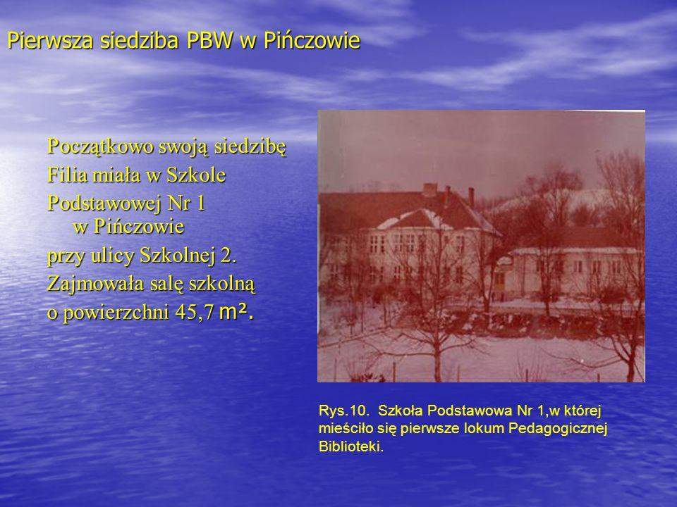 Pierwsza siedziba PBW w Pińczowie Początkowo swoją siedzibę Filia miała w Szkole Podstawowej Nr 1 w Pińczowie przy ulicy Szkolnej 2. Zajmowała salę sz