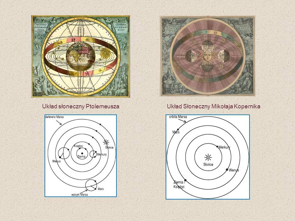 Układ słoneczny PtolemeuszaUkład Słoneczny Mikołaja Kopernika