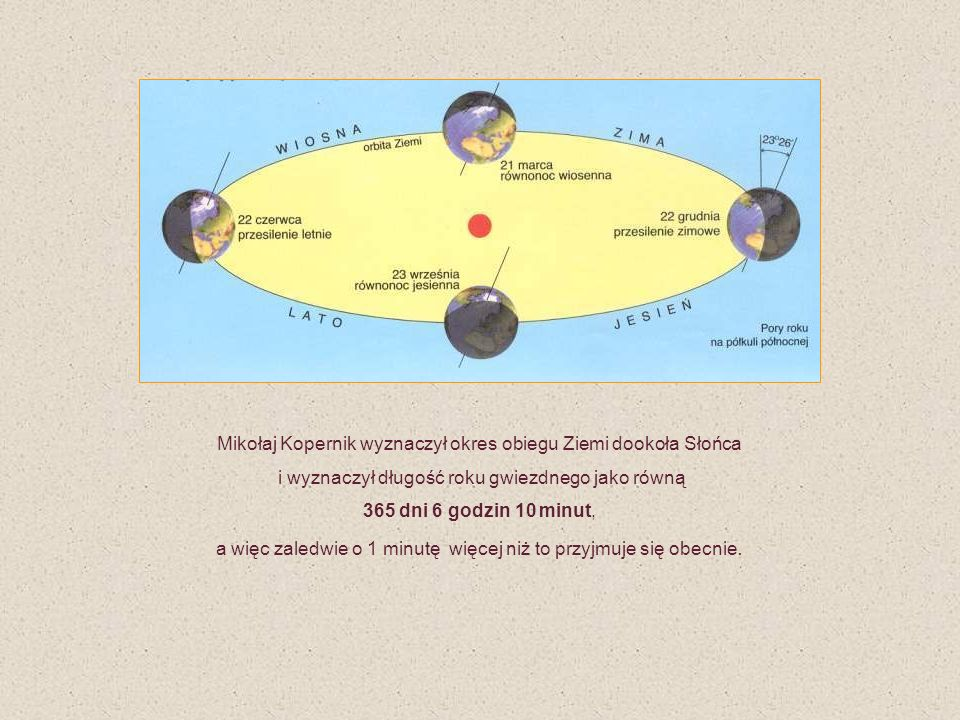 Mikołaj Kopernik wyznaczył okres obiegu Ziemi dookoła Słońca i wyznaczył długość roku gwiezdnego jako równą 365 dni 6 godzin 10 minut, a więc zaledwie