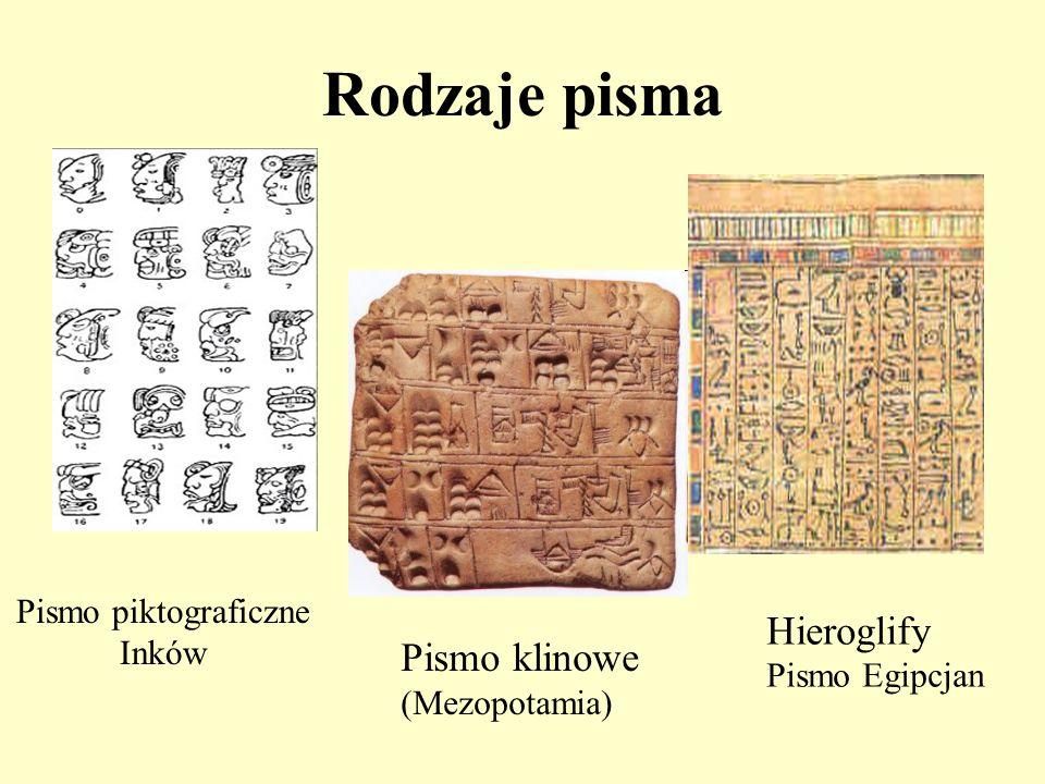 Rodzaje pisma Hieroglify Pismo Egipcjan Pismo klinowe (Mezopotamia) Pismo piktograficzne Inków