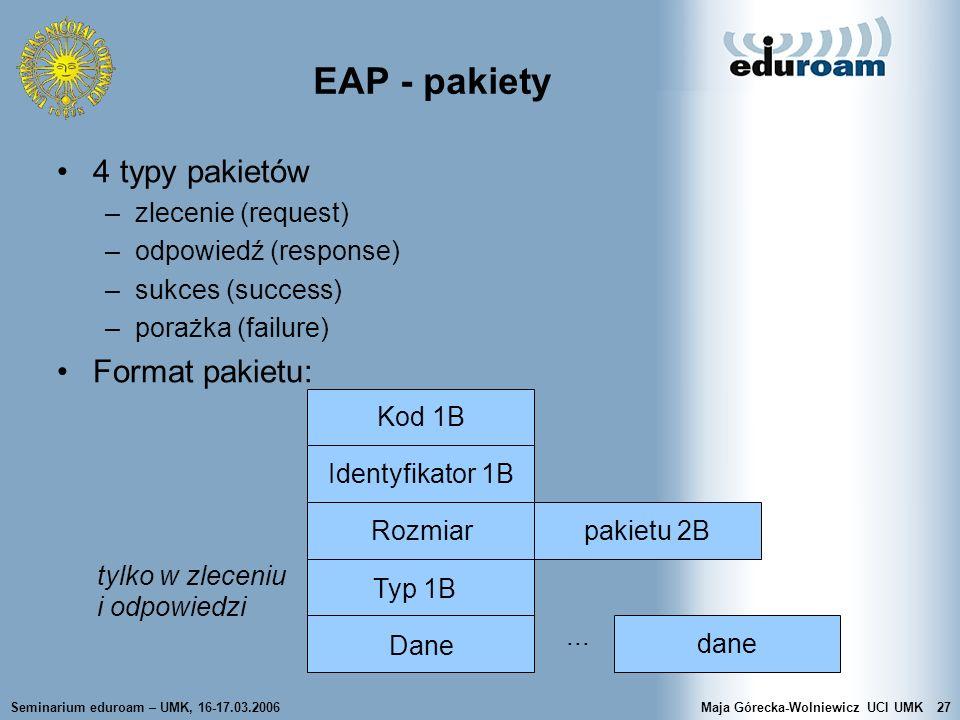 Seminarium eduroam – UMK, 16-17.03.2006Maja Górecka-Wolniewicz UCI UMK27 EAP - pakiety 4 typy pakietów –zlecenie (request) –odpowiedź (response) –sukc