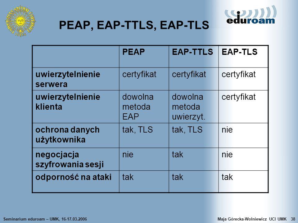 Seminarium eduroam – UMK, 16-17.03.2006Maja Górecka-Wolniewicz UCI UMK38 PEAP, EAP-TTLS, EAP-TLS PEAPEAP-TTLSEAP-TLS uwierzytelnienie serwera certyfik