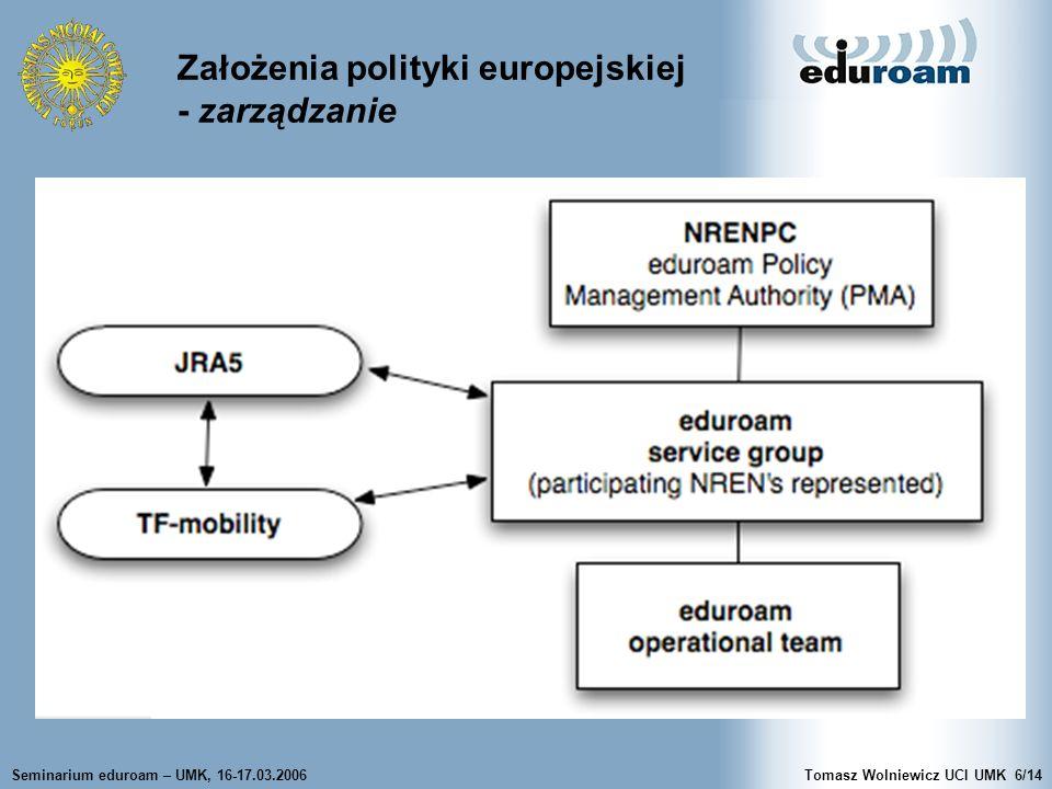 Seminarium eduroam – UMK, 16-17.03.2006Tomasz Wolniewicz UCI UMK6/14 Założenia polityki europejskiej - zarządzanie
