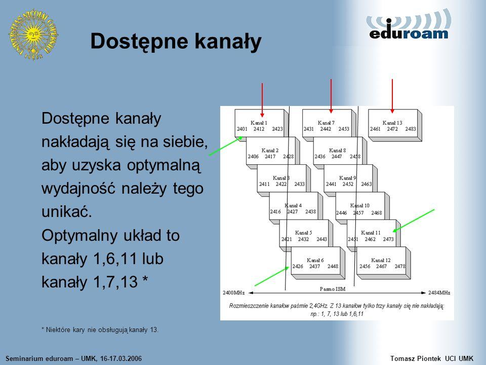 Seminarium eduroam – UMK, 16-17.03.2006Tomasz Piontek UCI UMK Dostępne kanały nakładają się na siebie, aby uzyska optymalną wydajność należy tego unikać.