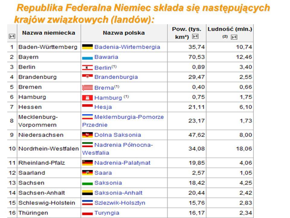 Republika Federalna Niemiec składa się następujących krajów związkowych (landów):