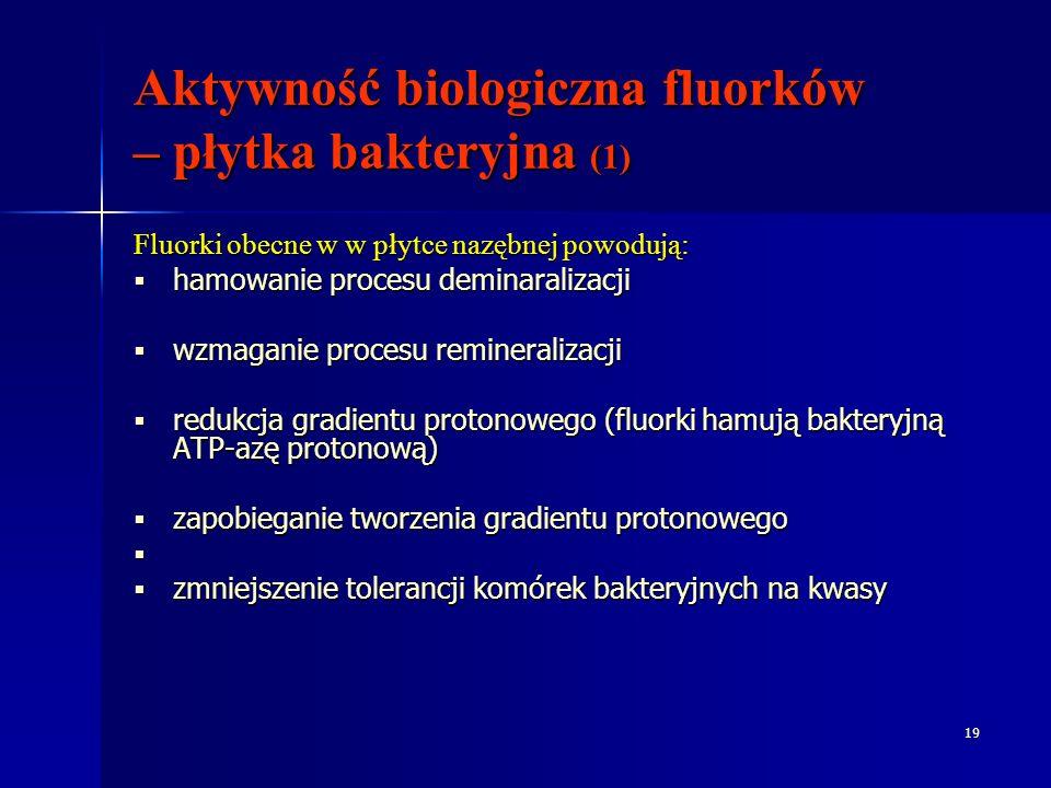 19 Aktywność biologiczna fluorków – płytka bakteryjna (1) Fluorki obecne w w płytce nazębnej powodują: hamowanie procesu deminaralizacji hamowanie procesu deminaralizacji wzmaganie procesu remineralizacji wzmaganie procesu remineralizacji redukcja gradientu protonowego (fluorki hamują bakteryjną ATP-azę protonową) redukcja gradientu protonowego (fluorki hamują bakteryjną ATP-azę protonową) zapobieganie tworzenia gradientu protonowego zapobieganie tworzenia gradientu protonowego zmniejszenie tolerancji komórek bakteryjnych na kwasy zmniejszenie tolerancji komórek bakteryjnych na kwasy